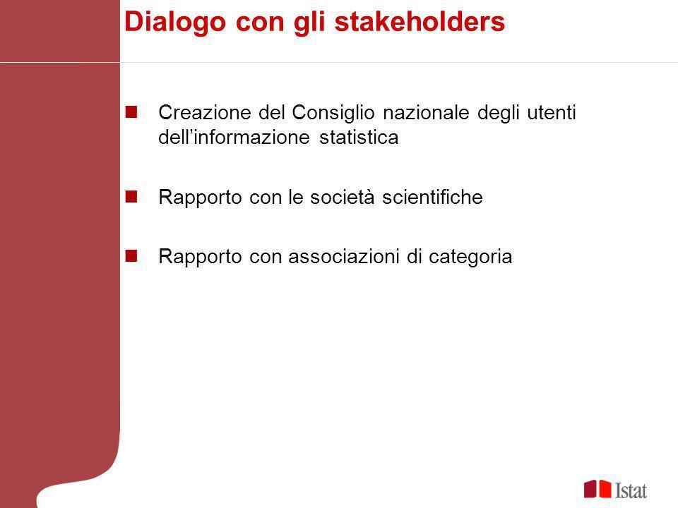 Dialogo con gli stakeholders Creazione del Consiglio nazionale degli utenti dellinformazione statistica Rapporto con le società scientifiche Rapporto con associazioni di categoria