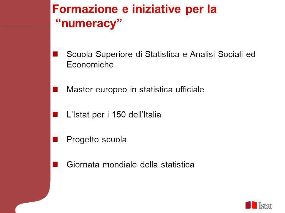 Formazione e iniziative per la numeracy Scuola Superiore di Statistica e Analisi Sociali ed Economiche Master europeo in statistica ufficiale LIstat per i 150 dellItalia Progetto scuola Giornata mondiale della statistica