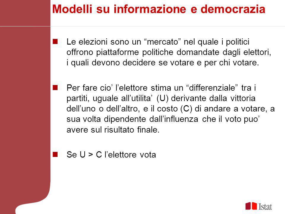 Modelli su informazione e democrazia Le elezioni sono un mercato nel quale i politici offrono piattaforme politiche domandate dagli elettori, i quali devono decidere se votare e per chi votare.