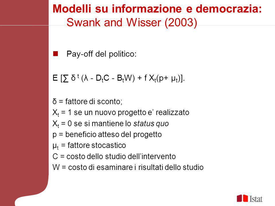 Modelli su informazione e democrazia: Swank and Wisser (2003) Pay-off del politico: E [ δ t (λ - D t C - B t W) + f X t (p+ μ t )].