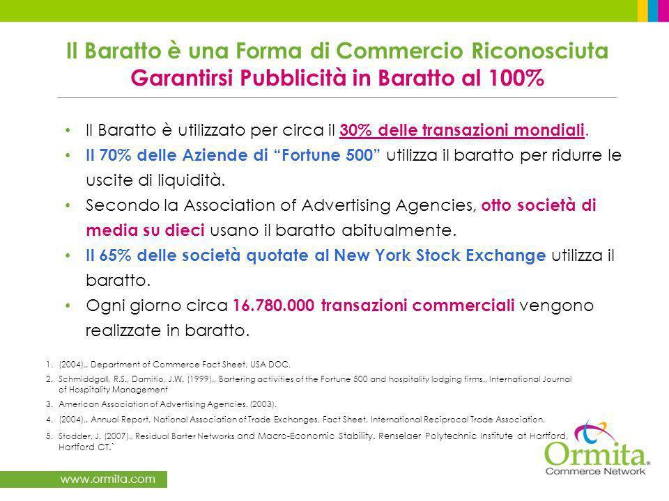 www.ormita.com Il Baratto è utilizzato per circa il 30% delle transazioni mondiali.