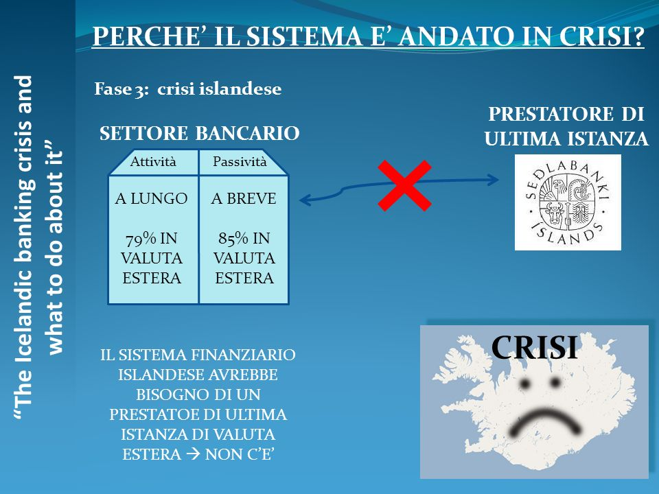 The Icelandic banking crisis and what to do about it PERCHE IL SISTEMA E ANDATO IN CRISI? Fase 3: crisi islandese SETTORE BANCARIO AttivitàPassività P