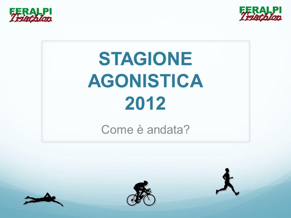 Numero tesserati La crescita continua… 2008 7 atleti 200910 atleti 201014 atleti 201136 atleti 201286 atleti: 79 uomini + 7 donne 2013previsione > 100 atleti