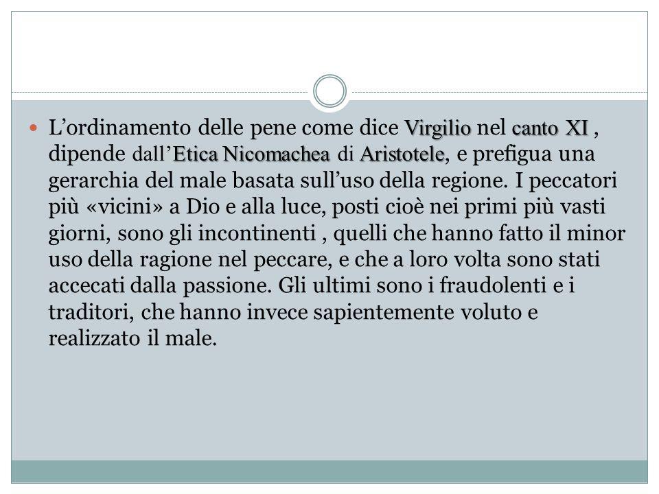 Virgilio canto XI Etica Nicomachea Aristotele Lordinamento delle pene come dice Virgilio nel canto XI, dipende dallEtica Nicomachea di Aristotele, e p