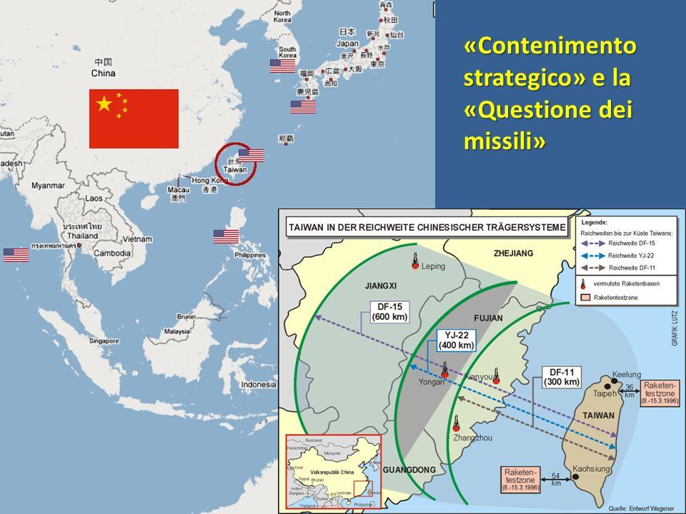 «Contenimento strategico» e la «Questione dei missili»
