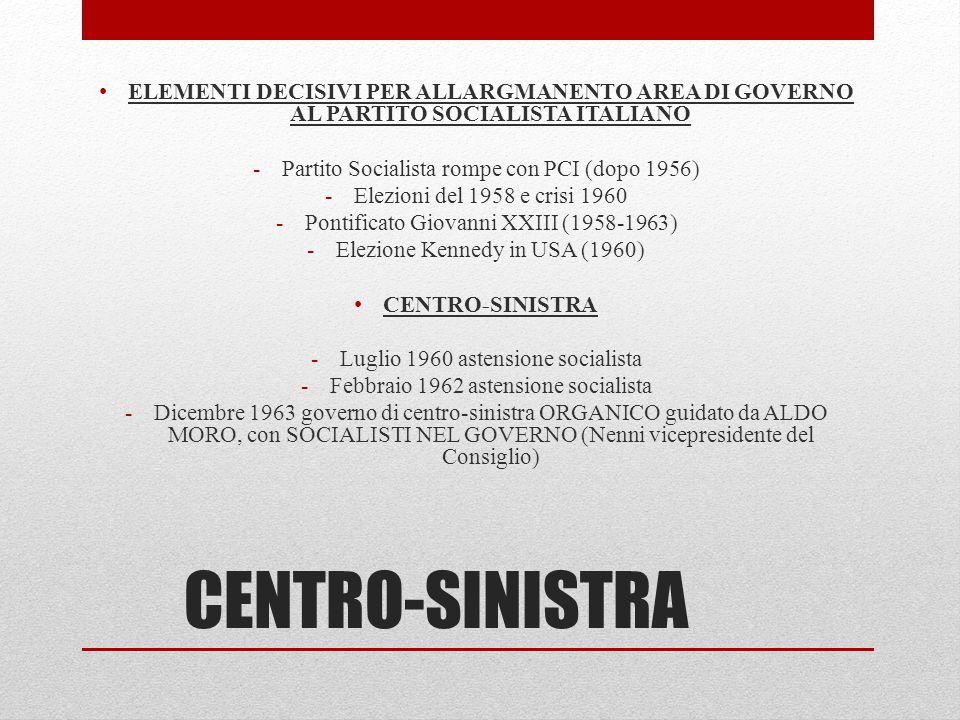 CENTRO-SINISTRA ELEMENTI DECISIVI PER ALLARGMANENTO AREA DI GOVERNO AL PARTITO SOCIALISTA ITALIANO -Partito Socialista rompe con PCI (dopo 1956) -Elez
