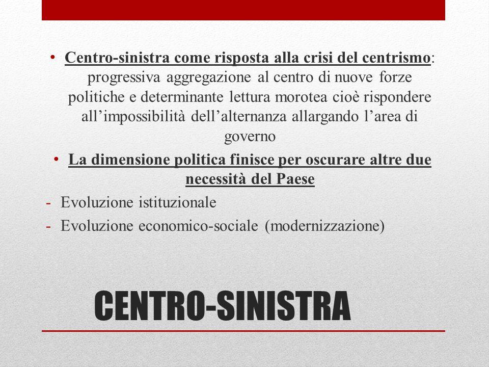 CENTRO-SINISTRA Centro-sinistra come risposta alla crisi del centrismo: progressiva aggregazione al centro di nuove forze politiche e determinante let