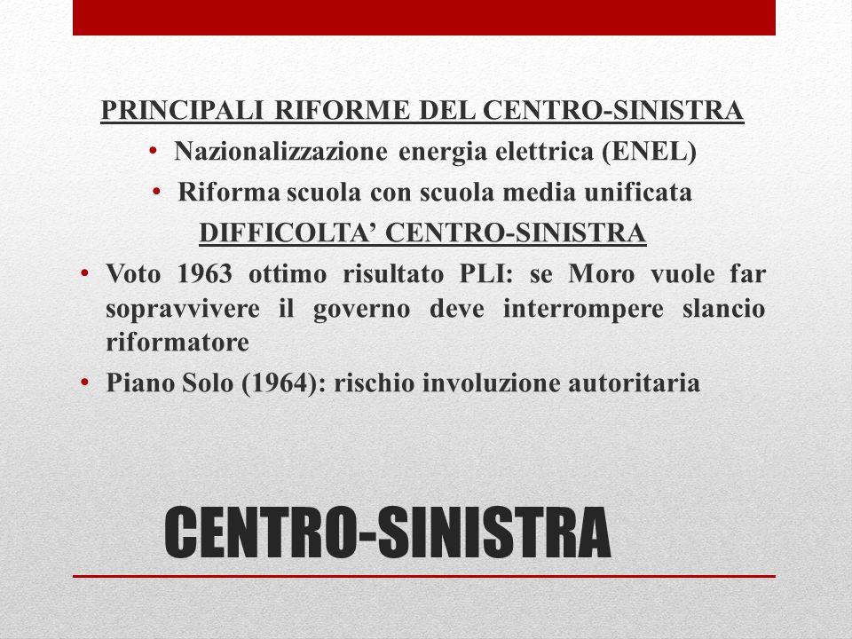 CENTRO-SINISTRA PRINCIPALI RIFORME DEL CENTRO-SINISTRA Nazionalizzazione energia elettrica (ENEL) Riforma scuola con scuola media unificata DIFFICOLTA