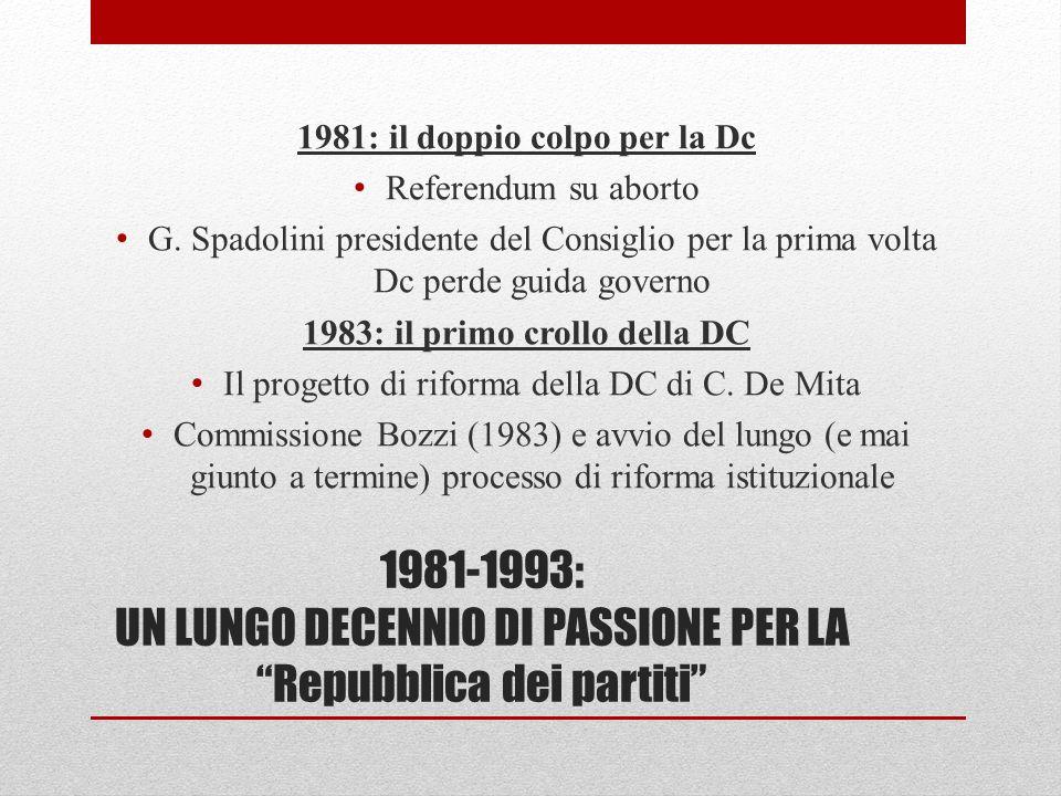 1981-1993: UN LUNGO DECENNIO DI PASSIONE PER LA Repubblica dei partiti 1981: il doppio colpo per la Dc Referendum su aborto G. Spadolini presidente de