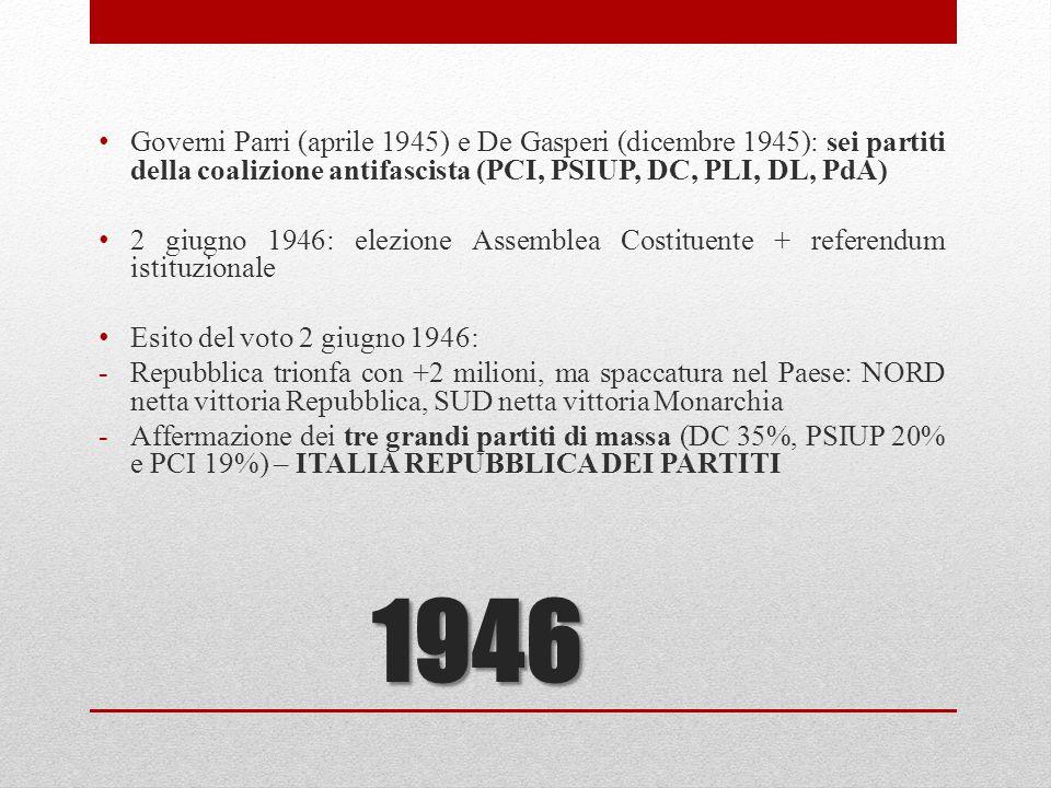 1946 Governi Parri (aprile 1945) e De Gasperi (dicembre 1945): sei partiti della coalizione antifascista (PCI, PSIUP, DC, PLI, DL, PdA) 2 giugno 1946: