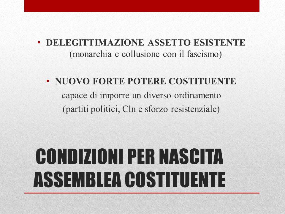 CONDIZIONI PER NASCITA ASSEMBLEA COSTITUENTE DELEGITTIMAZIONE ASSETTO ESISTENTE (monarchia e collusione con il fascismo) NUOVO FORTE POTERE COSTITUENT