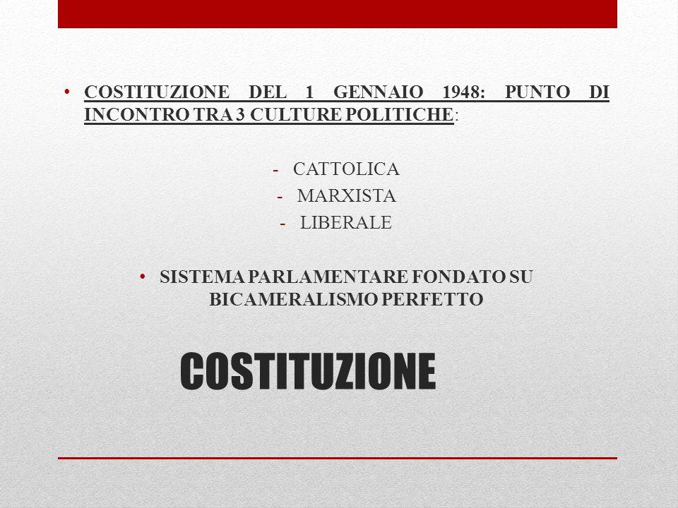 COSTITUZIONE COSTITUZIONE DEL 1 GENNAIO 1948: PUNTO DI INCONTRO TRA 3 CULTURE POLITICHE: -CATTOLICA -MARXISTA -LIBERALE SISTEMA PARLAMENTARE FONDATO S