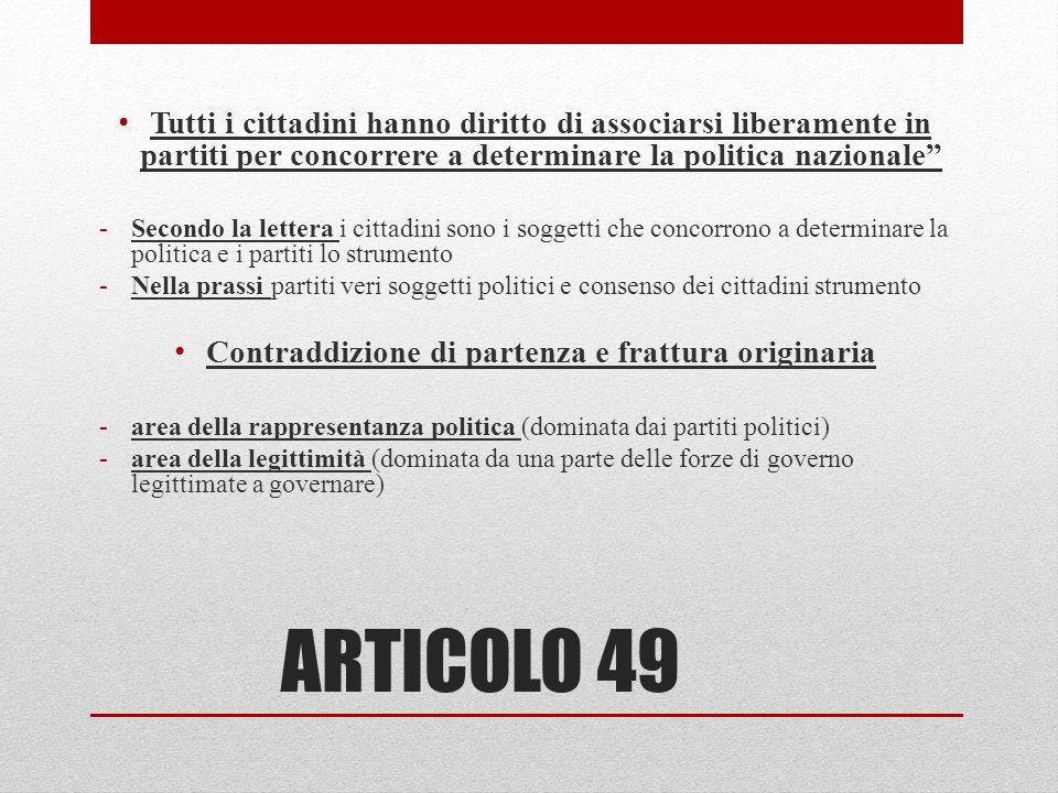 ARTICOLO 49 Tutti i cittadini hanno diritto di associarsi liberamente in partiti per concorrere a determinare la politica nazionale -Secondo la letter