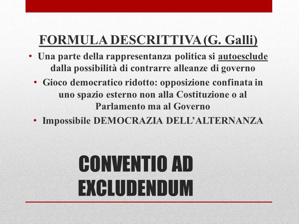 CONVENTIO AD EXCLUDENDUM FORMULA DESCRITTIVA (G. Galli) Una parte della rappresentanza politica si autoesclude dalla possibilità di contrarre alleanze