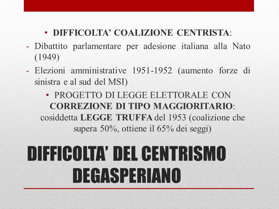 DIFFICOLTA DEL CENTRISMO DEGASPERIANO DIFFICOLTA COALIZIONE CENTRISTA: -Dibattito parlamentare per adesione italiana alla Nato (1949) -Elezioni ammini