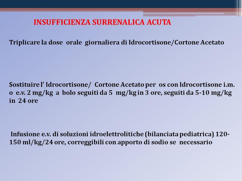 INSUFFICIENZA SURRENALICA ACUTA Triplicare la dose orale giornaliera di Idrocortisone/Cortone Acetato Sostituire l Idrocortisone/ Cortone Acetato per