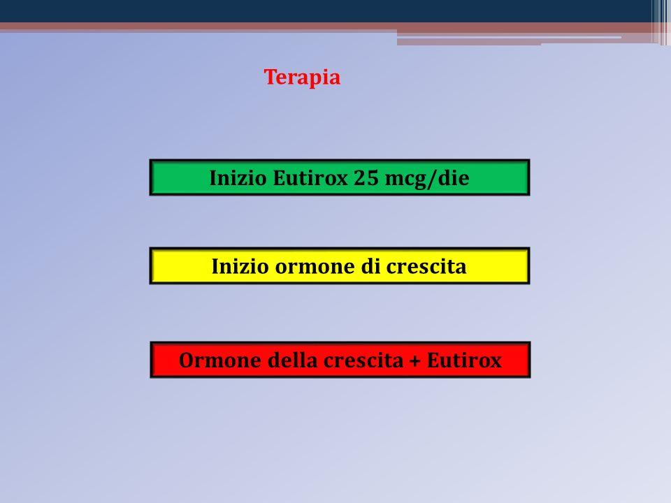 Inizio Eutirox 25 mcg/die Inizio ormone di crescita Ormone della crescita + Eutirox Terapia