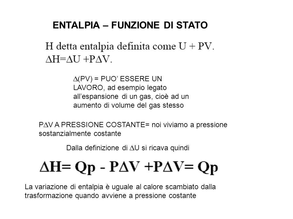 ENTALPIA – FUNZIONE DI STATO PV) = PUO ESSERE UN LAVORO, ad esempio legato allespansione di un gas, cioè ad un aumento di volume del gas stesso P V A