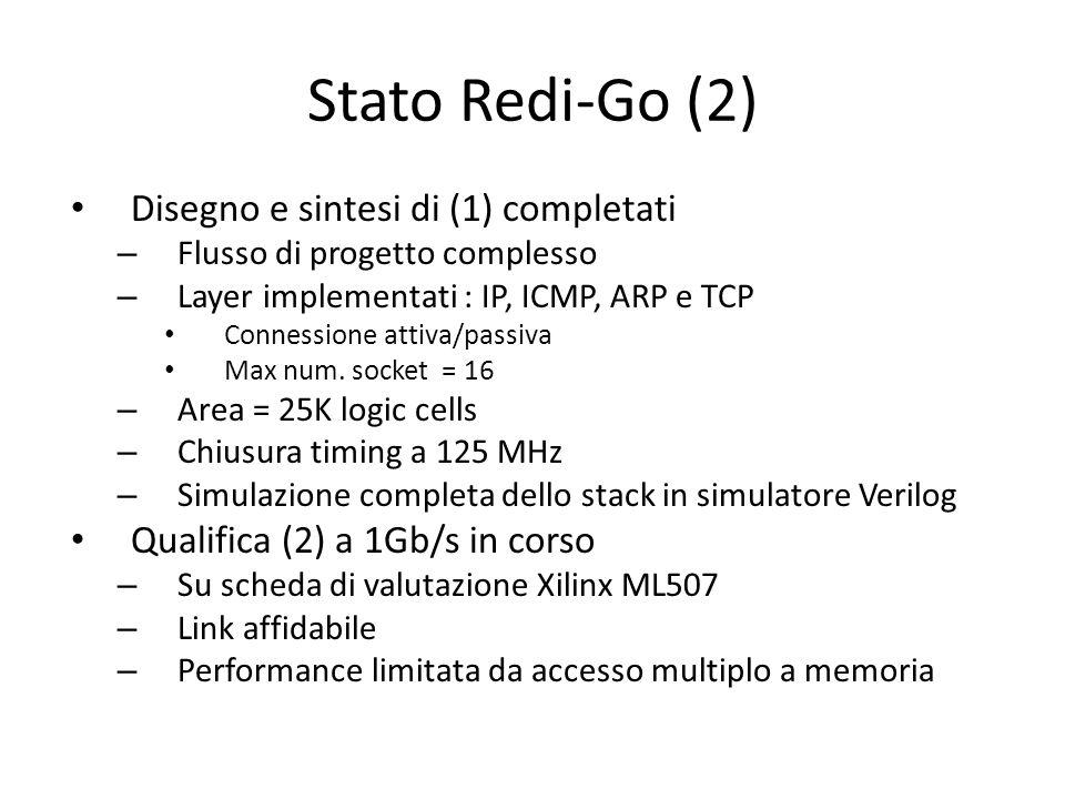 Stato Redi-Go (2) Disegno e sintesi di (1) completati – Flusso di progetto complesso – Layer implementati : IP, ICMP, ARP e TCP Connessione attiva/pas