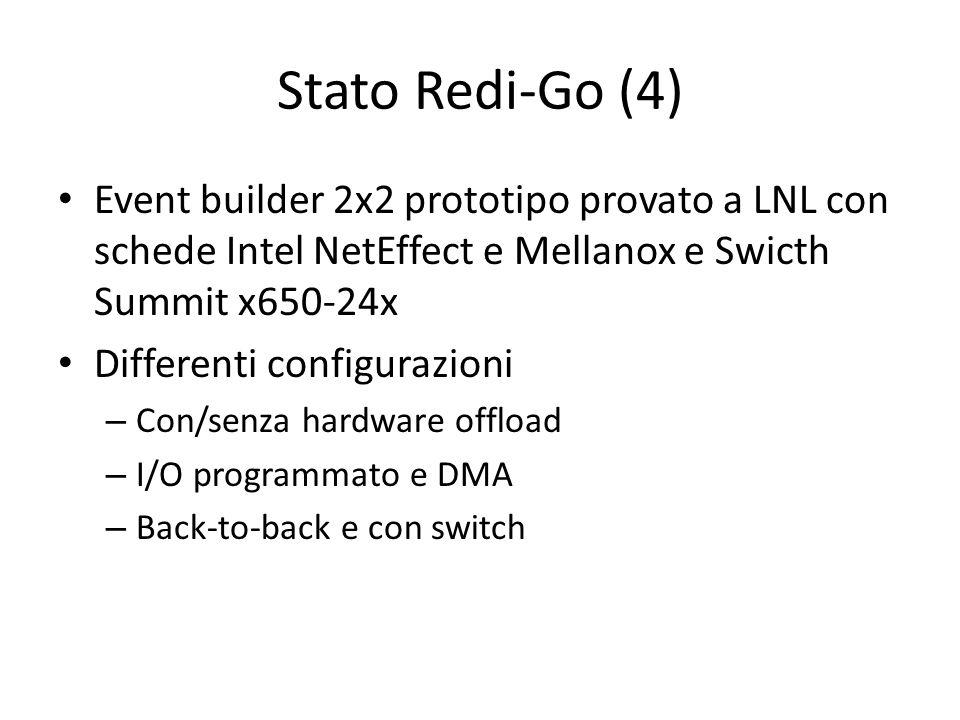 Stato Redi-Go (4) Event builder 2x2 prototipo provato a LNL con schede Intel NetEffect e Mellanox e Swicth Summit x650-24x Differenti configurazioni –
