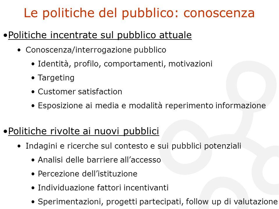 Le politiche del pubblico: conoscenza Politiche incentrate sul pubblico attuale Conoscenza/interrogazione pubblico Identità, profilo, comportamenti, m