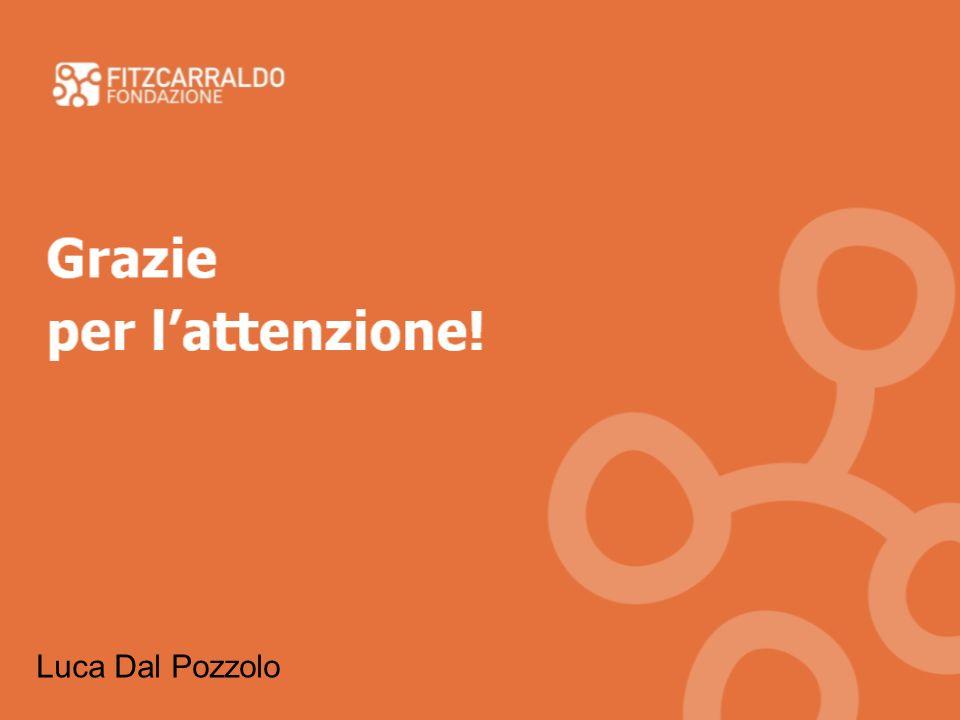 Grazie per lattenzione! Luca Dal Pozzolo
