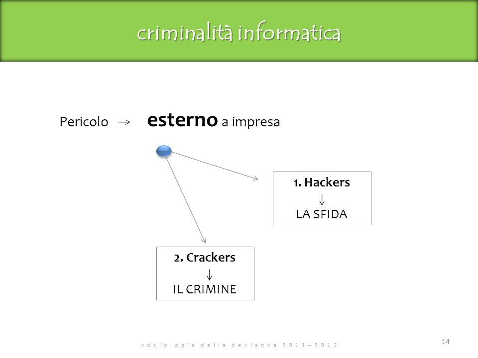 criminalità informatica s o c i o l o g i a d e l l a d e v i a n z a 2 0 1 1 – 2 0 1 2 Pericolo esterno a impresa 14 1. Hackers LA SFIDA 2. Crackers