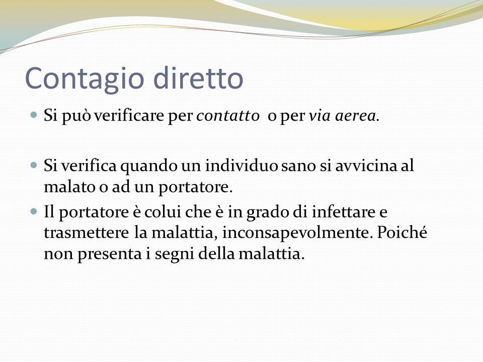 Contagio diretto Si può verificare per contatto o per via aerea.