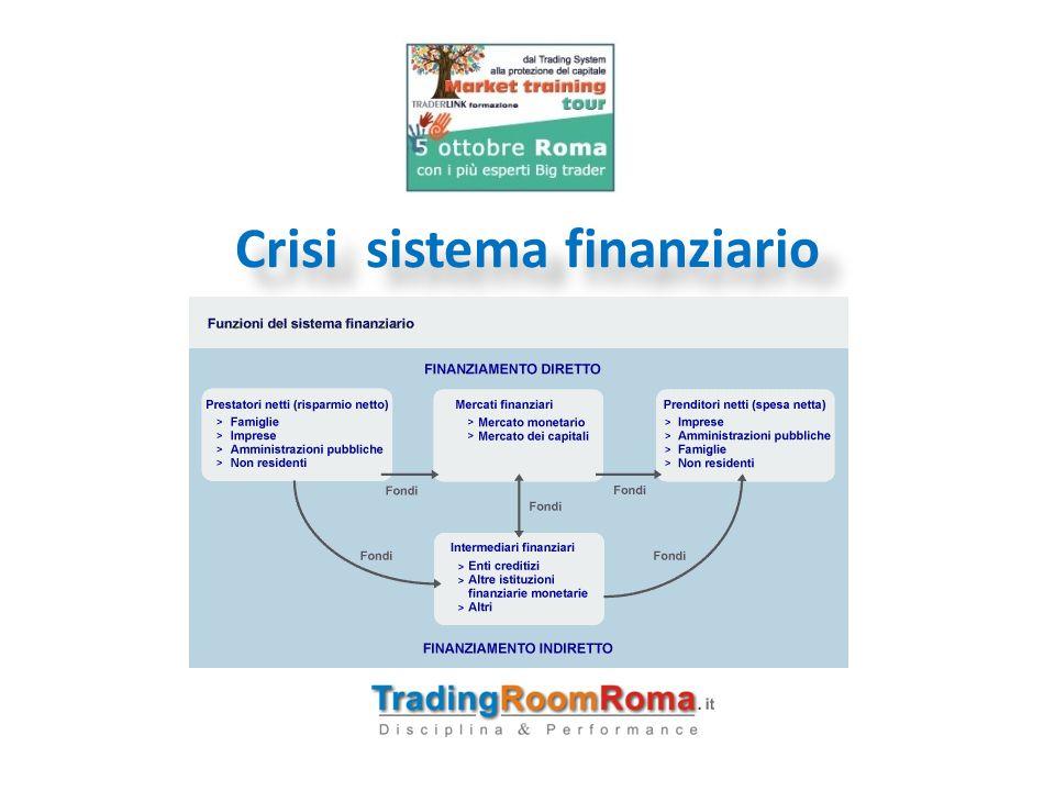 Crisi dei Mercati Azionari?