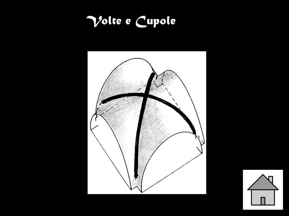 Volte e Cupole