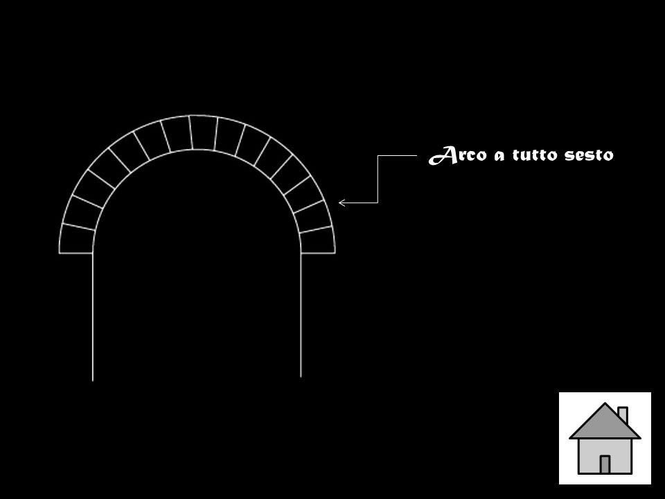 Arco a tutto sesto