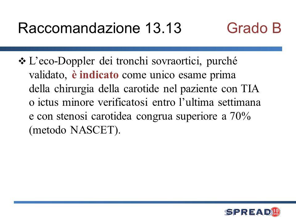 Raccomandazione 13.13Grado B Leco-Doppler dei tronchi sovraortici, purché validato, è indicato come unico esame prima della chirurgia della carotide n