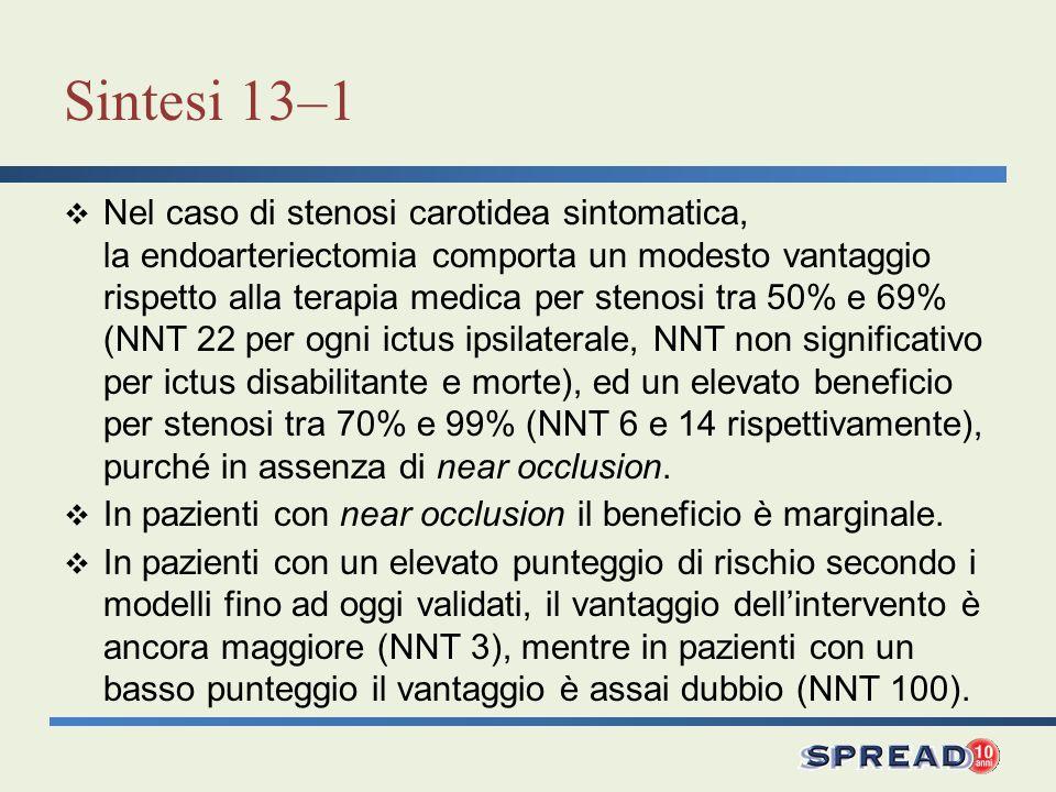 Raccomandazione 13.1Grado A Lendoarteriectomia carotidea è indicata nella stenosi sintomatica uguale o maggiore del 70% (valutata con il metodo NASCET).