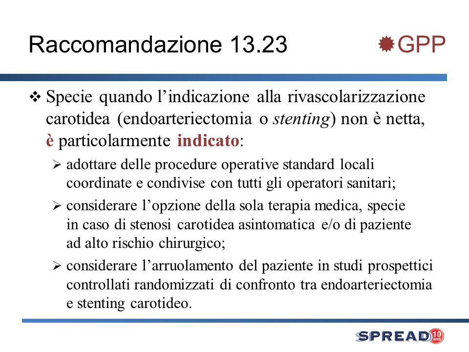 Raccomandazione 13.23 GPP Specie quando lindicazione alla rivascolarizzazione carotidea (endoarteriectomia o stenting) non è netta, è particolarmente