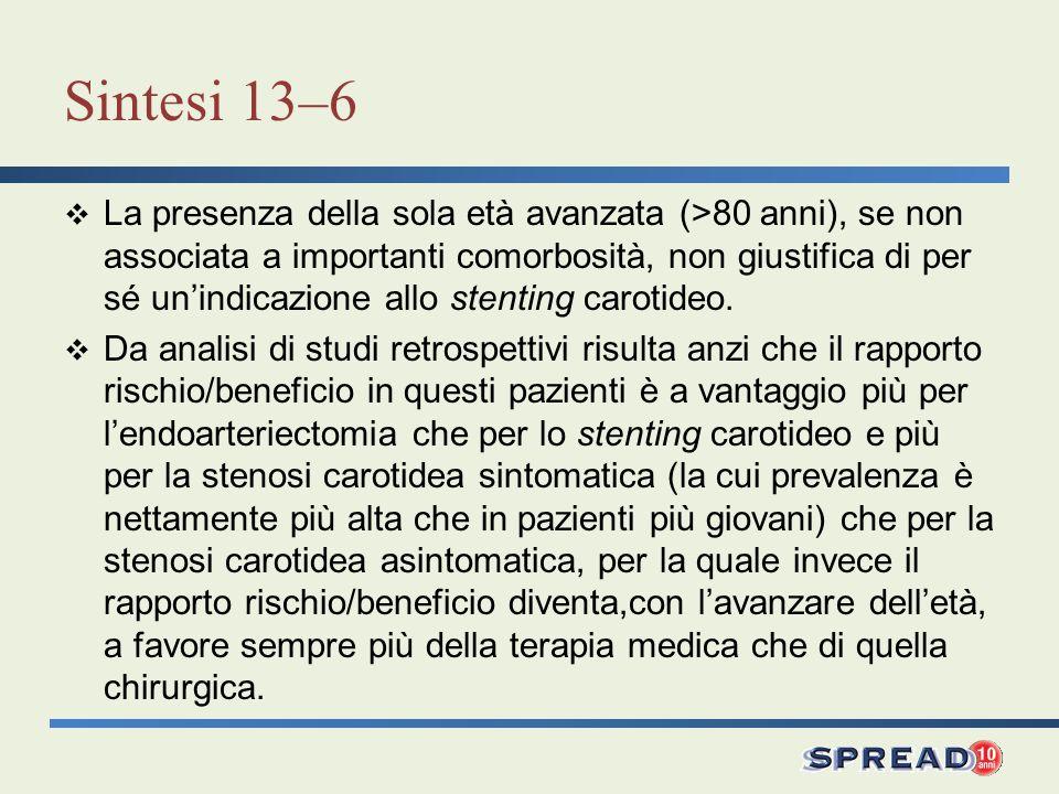 Sintesi 13–6 La presenza della sola età avanzata (>80 anni), se non associata a importanti comorbosità, non giustifica di per sé unindicazione allo stenting carotideo.