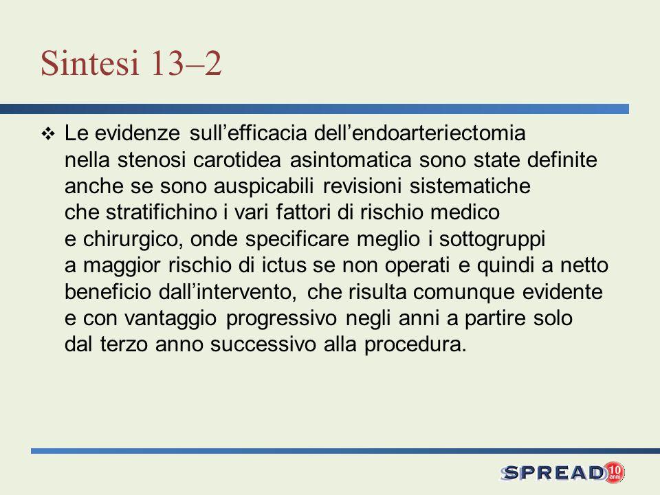 Sintesi 13–2 Le evidenze sullefficacia dellendoarteriectomia nella stenosi carotidea asintomatica sono state definite anche se sono auspicabili revisi