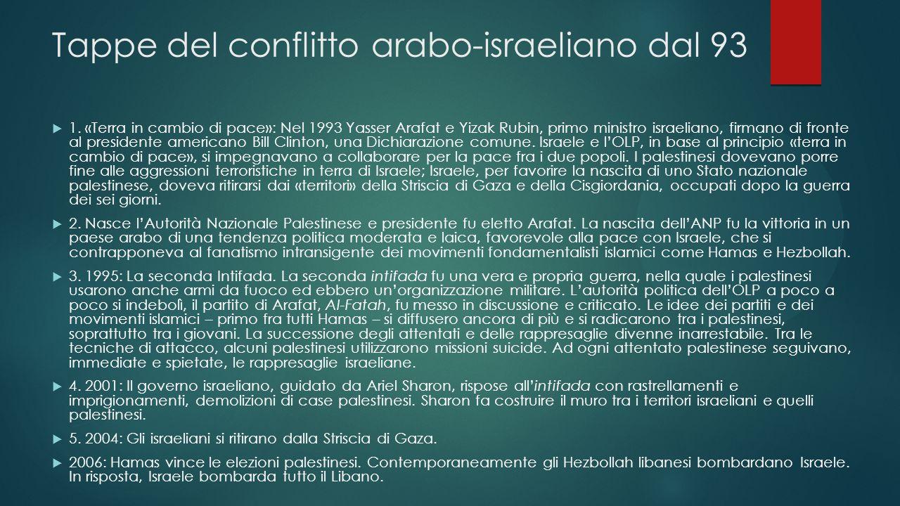 Tappe del conflitto arabo-israeliano dal 93 1. «Terra in cambio di pace»: Nel 1993 Yasser Arafat e Yizak Rubin, primo ministro israeliano, firmano di