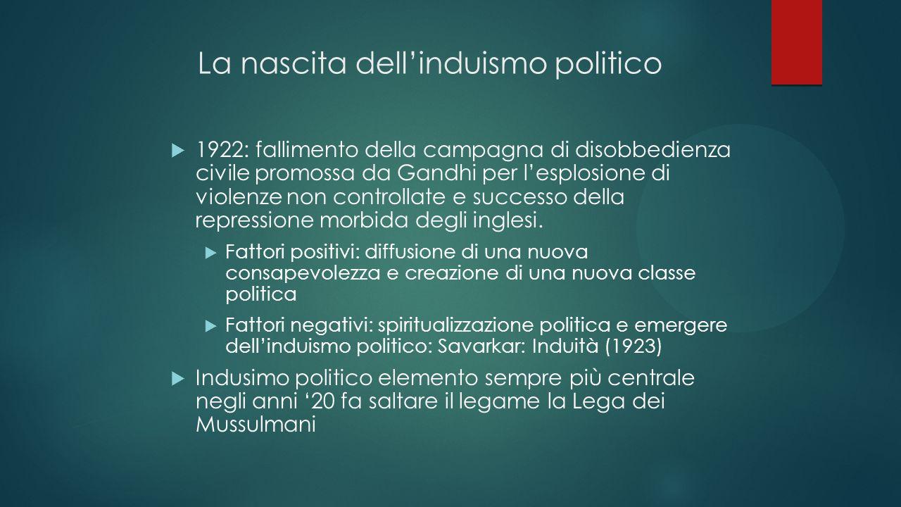 La nascita dellinduismo politico 1922: fallimento della campagna di disobbedienza civile promossa da Gandhi per lesplosione di violenze non controllat