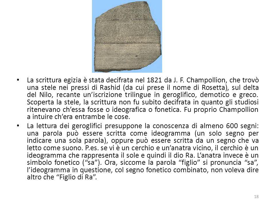 La scrittura egizia è stata decifrata nel 1821 da J. F. Champollion, che trovò una stele nei pressi di Rashid (da cui prese il nome di Rosetta), sul d