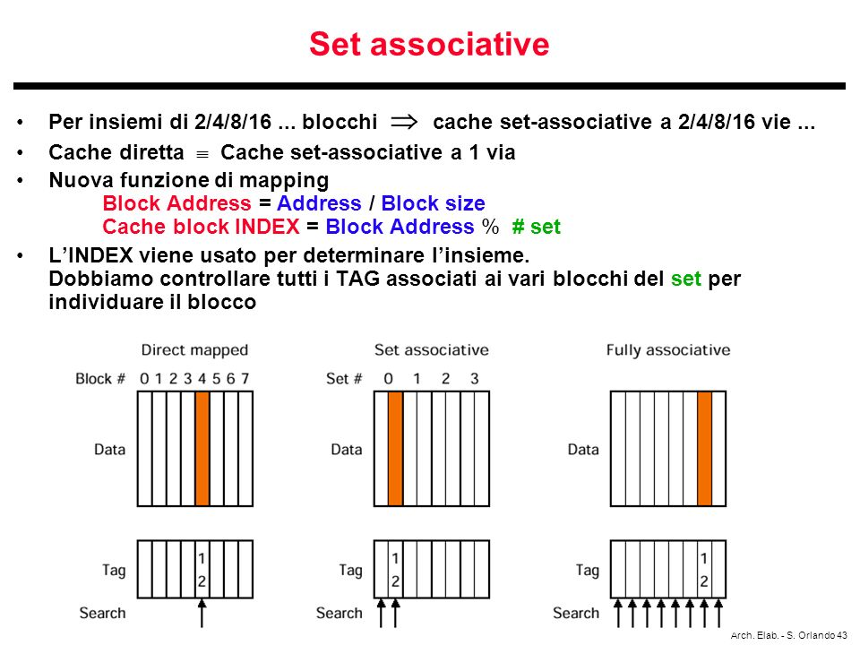Arch. Elab. - S. Orlando 43 Set associative Per insiemi di 2/4/8/16... blocchi cache set-associative a 2/4/8/16 vie... Cache diretta Cache set-associa