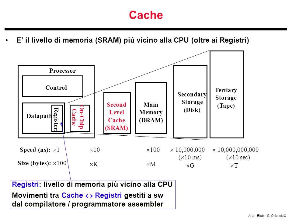 Arch.Elab. - S. Orlando 9 Cache e Trend tecnologici delle memorie CapacitàVelocità (riduz.