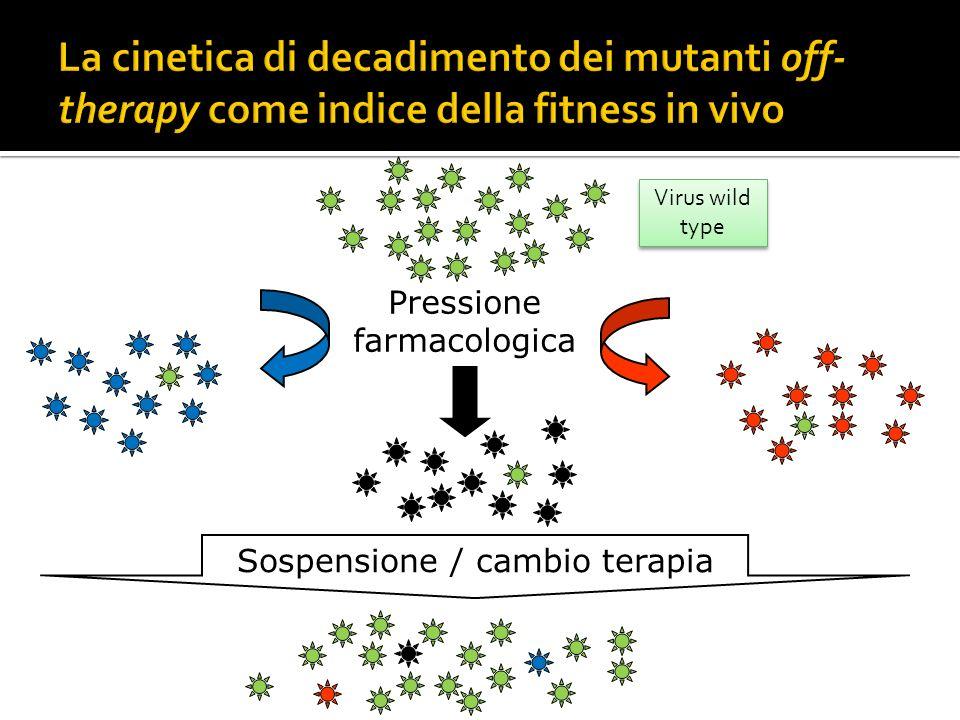 Pressione farmacologica Sospensione / cambio terapia Virus wild type