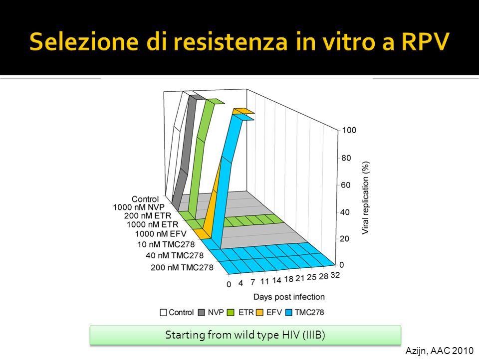 Azijn, AAC 2010 Starting from wild type HIV (IIIB)