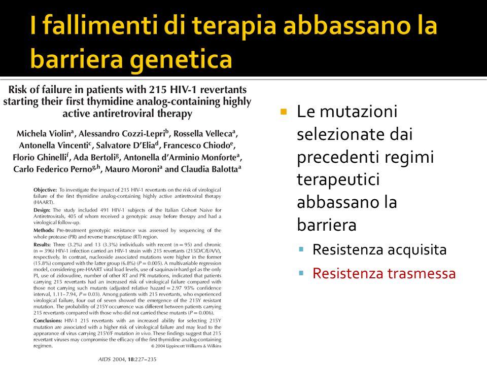 Le mutazioni selezionate dai precedenti regimi terapeutici abbassano la barriera Resistenza acquisita Resistenza trasmessa