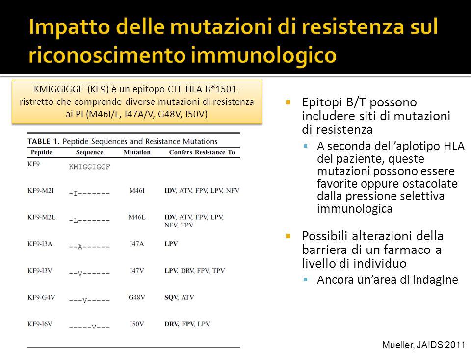 Epitopi B/T possono includere siti di mutazioni di resistenza A seconda dellaplotipo HLA del paziente, queste mutazioni possono essere favorite oppure