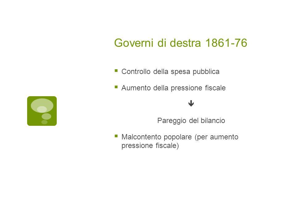 Governi di destra 1861-76 Controllo della spesa pubblica Aumento della pressione fiscale Pareggio del bilancio Malcontento popolare (per aumento press