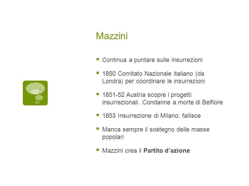 Mazzini Continua a puntare sulle insurrezioni 1850 Comitato Nazionale italiano (da Londra) per coordinare le insurrezioni 1851-52 Austria scopre i pro
