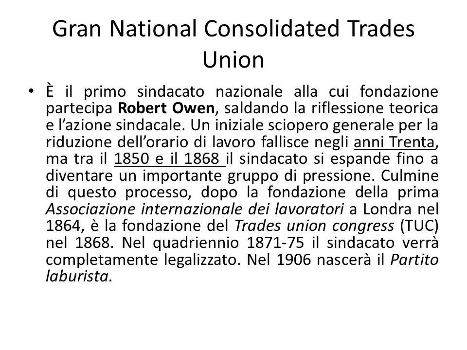 Cartismo Nel 1838 si assiste allo sviluppo di un grande movimento di lavoratori che presenta la Carta del popolo (da qui cartismo) con allegate un milione di firme.