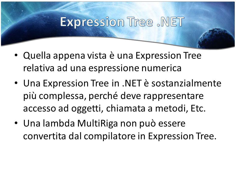 Quella appena vista è una Expression Tree relativa ad una espressione numerica Una Expression Tree in.NET è sostanzialmente più complessa, perché deve rappresentare accesso ad oggetti, chiamata a metodi, Etc.