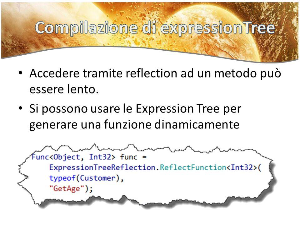 Accedere tramite reflection ad un metodo può essere lento.